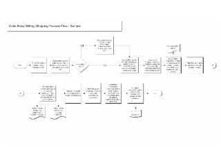 Order Entry, Billing, Shipping Process Flow.ppt