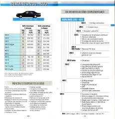 Tarifs1992.pdf
