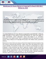 Membrane Air Dryers Market.pdf