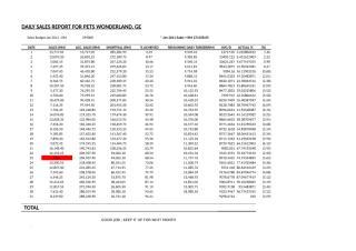 Daily Sales 2012.xlsx