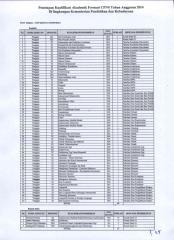 Formasi CPNS th 2014.pdf