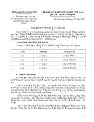 V_v_Huong_dan_to_chuc_vong_thi_giai_toan_cap_truong_huyen_tinh_qua_Internet.doc
