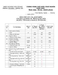 BANG CHI TIEU HOAT DONG VHTTDL 2012 (6 tháng đầu năm gởi Sở VH) chinh sua.doc