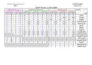 tableau_coefficient.pdf