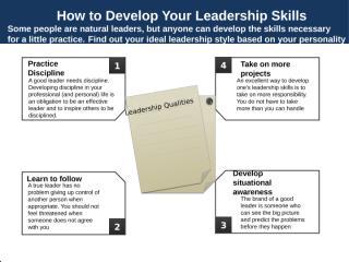 Leadership Qualities - 2.pptx