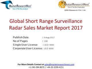 Global Short Range Surveillance Radar Sales Market Report 2017.pdf
